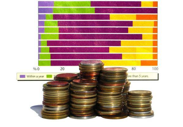 Inversión representada en monedas y cuadro estadístico