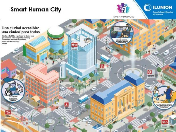 Diseño de Ilunion de la Smart human city