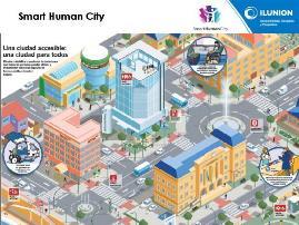 Diseño de Ilunion de la Smart human city