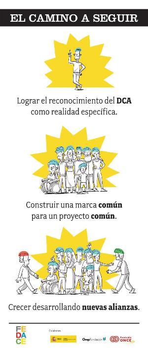 Ilustraciones del Plan estratégico del movimiento asociativo DCA