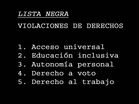 Lista negra de las violaciones de derechos de las personas con discapacidad