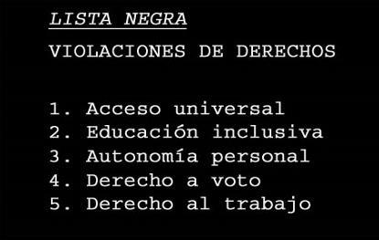 Las cinco violaciones más graves en España de los derechos de las personas con discapacidad
