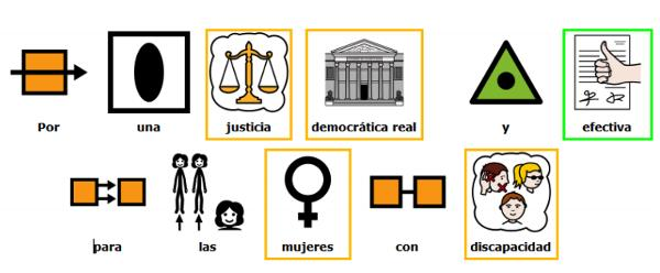 Pictogramas del manifiesto de la Fundación CERMI Mujeres en el Día de la Mujer, donde se lee 'Por una justicia democrática, real y efectiva para las mujeres con discapacidad'