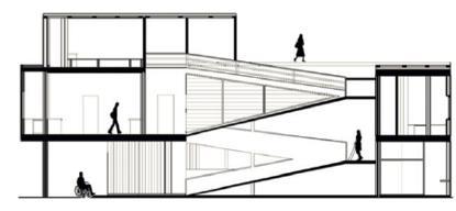 Imagen sobre accesibilidad y diseño universal de la Odat
