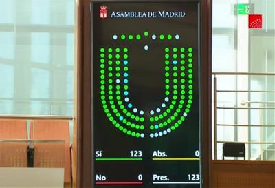 Resultado de la votación.