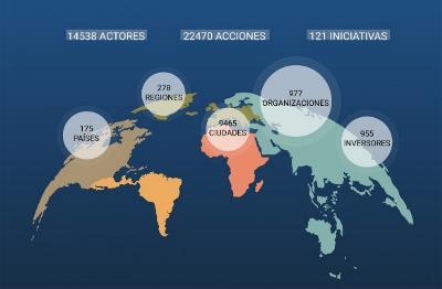 Mapa con localización de 22.000 acciones en más de 170 países por un planeta seguro y estable