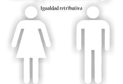 Imagen con silueta de hombre y mujer a igual nivel y donde se lee 'Igualdad retributiva'