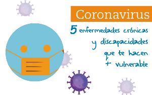 ilustración de Cocemfe en uno de sus tweets sobre el coronavirus