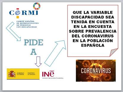 El CERMI pide a Sanidad y al INE que la variable de discapacidad sea tenida en cuenta en la encuesta sobre prevalencia del coronavirus en la población española