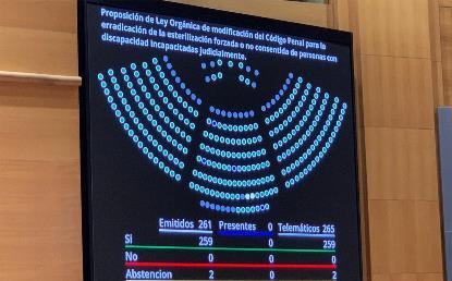 PAntalla del senado con la votación para la erradicación de la esterilización forzada de las personas con discapacidad o incapacitadas judicialmente